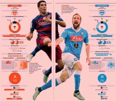 Napoli-Frosinone 4-0: festa azzurra al San Paolo. Higuain, è record